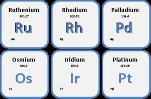 Iridium and Ruthenium