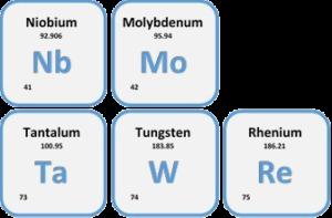 Refractory MetalsMolybdenum